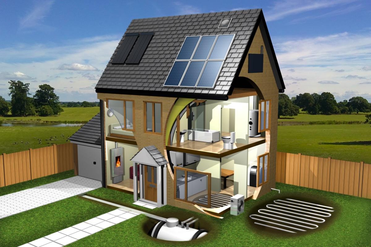ecologisch verwarmen